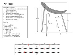 A plan to make a table or desk surface from a dragster airfoil using as legs superstrut which is more typically used for wall and ceiling mounting of heavy loads