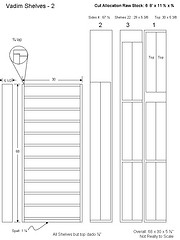 The parts and cut allocation for two sets of free standing curio shelves overall about six feet high